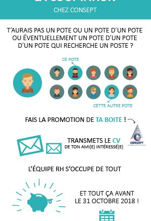 Flyer Cooptation Consept
